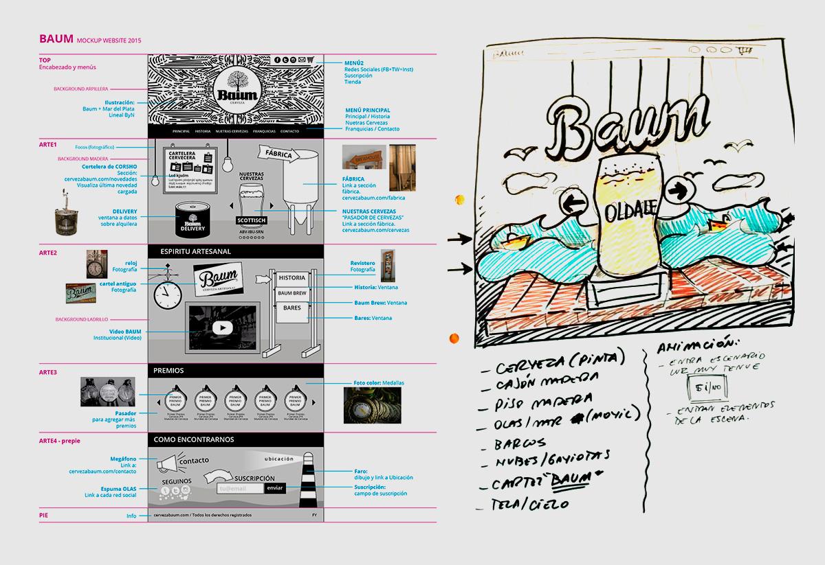 Mockup idea guion Baum. Website